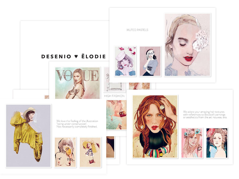 COMMANDE ILLUSTRATION #2 – ËLODIE X DESENIO | Découvrez les coulisses de ma collaboration avec la marque d'affiches DESENIO.